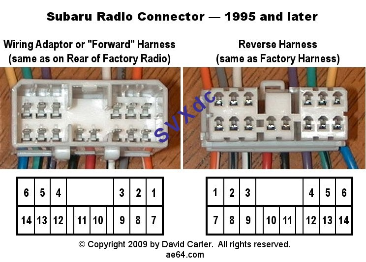 forester radio connector pin numbers